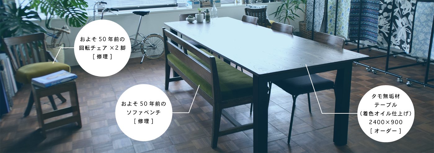 京都のテキスタイルデザイン事務所ガレージランド様へ家具を納品