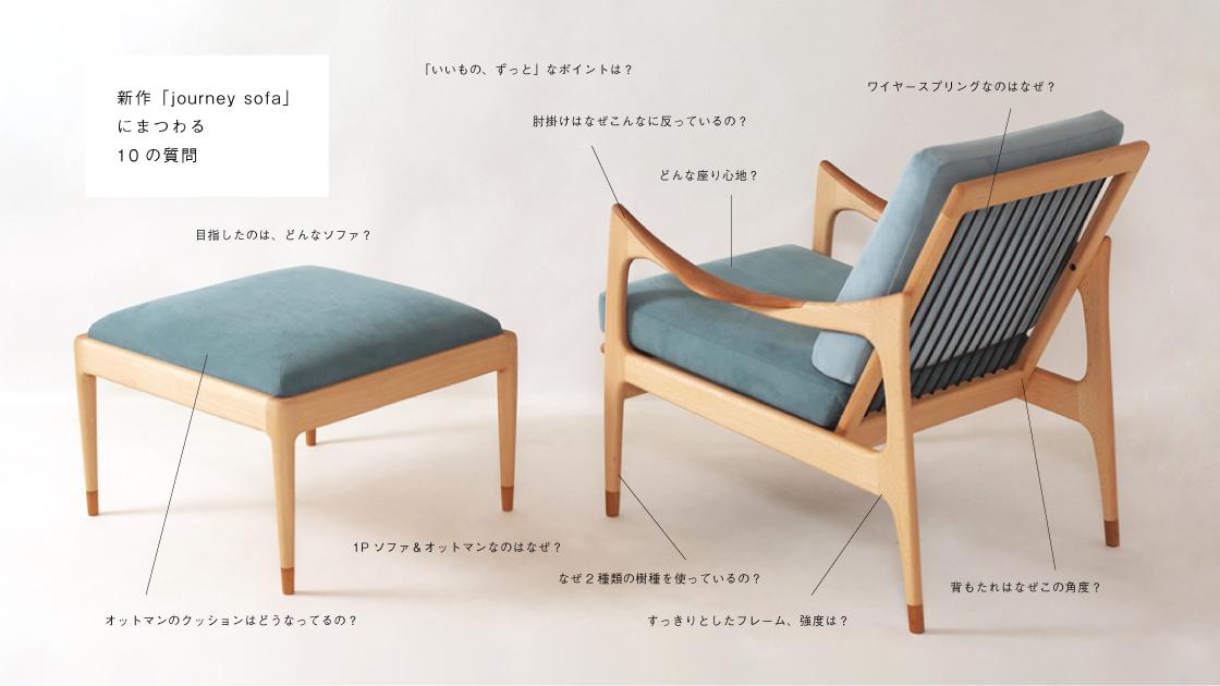 北欧デザインソファとオットマンのご紹介